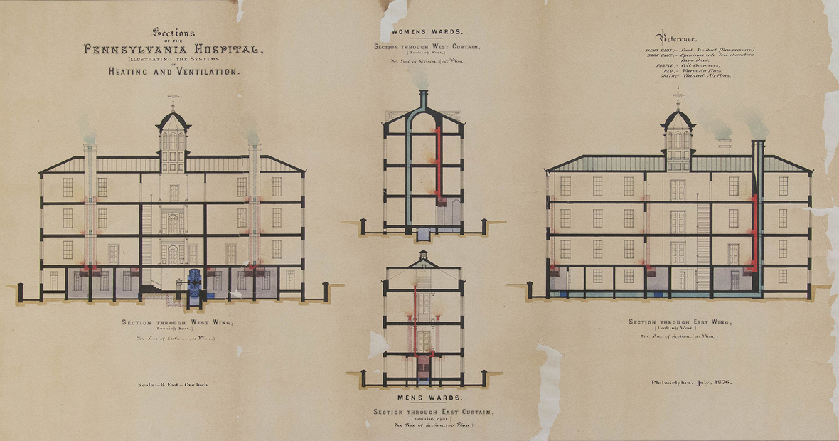 Sections of the hospital illustrate the system of heating and ventilation in the late 19th century.
