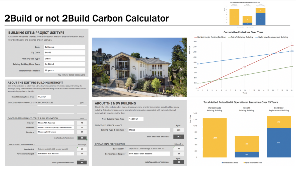 Data about the environmental impacts to do nothing, retrofit, or rebuilda California office.