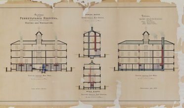 Blueprint of Pennsylvania hospital heat and ventilation system from 1876