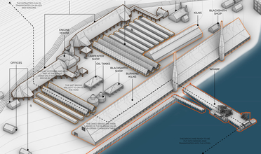 Orthographic view of brickworks site on river's edge with warf, kilns, drying yard and rail access