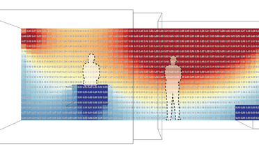 A simulation of UV light in a room showing intensity of UV in a color gradient