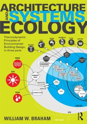 Architecture and Systems Ecology: Thermodynamic Principles of Environmental Building Design in Three Parts.