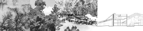 4 Panel image. 1: Chinese painting of mountain 2: Chinese rock garden 3: Chinese painting of village 4: Factory blueprint