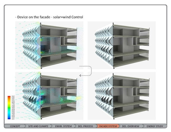 Visualization of energy saving building design.