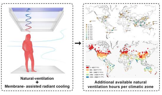 two images showing a radiant ceiling cooling panel and a global map of potential naturally ventilated zone