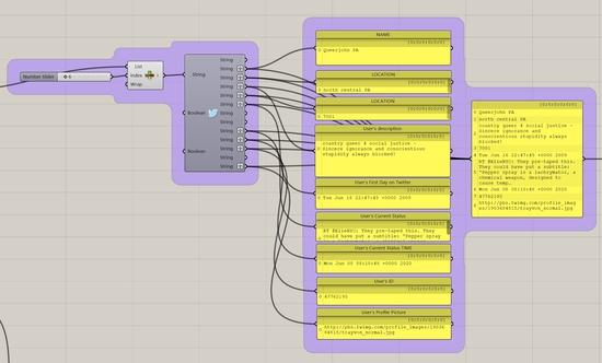 Complex algorithm for an animation
