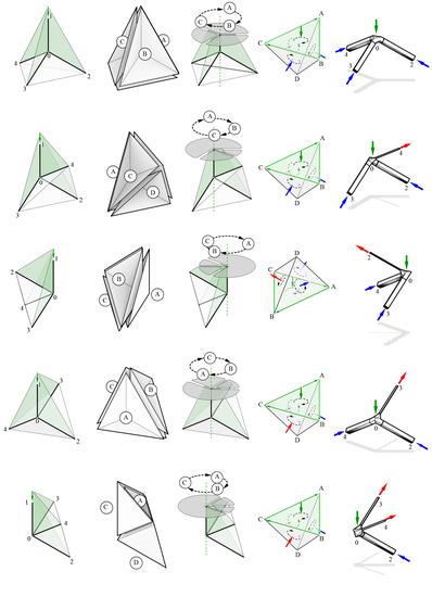 Rows of models of tetrahedron like structures