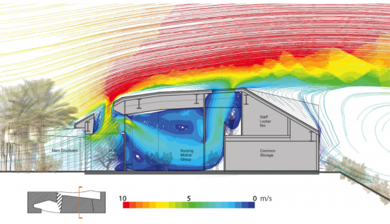 Building Form Optimization for Natural Ventilation with Using CFD simulation, ISOENV with MODU Architecture NY, 2014