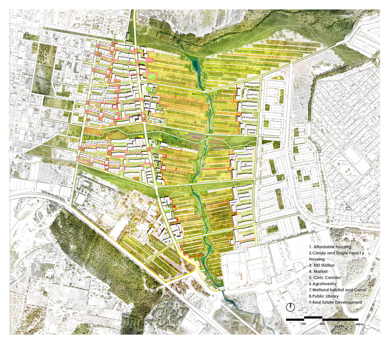 Engaging local community with agriculture to create a multi-scale agri-urban system