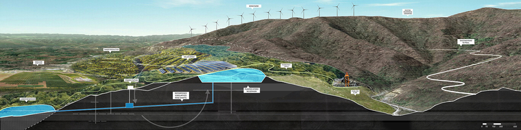 Rendering of a mountainous landscape with proposed energy changes