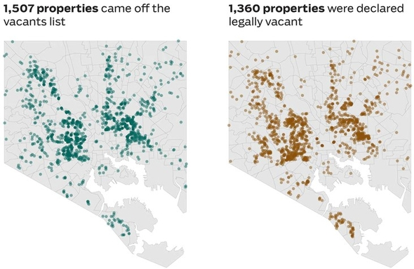 Vacant property numbers are roughly remaining the same in Baltimore. Areas with properties removed from the vacants list in Febr