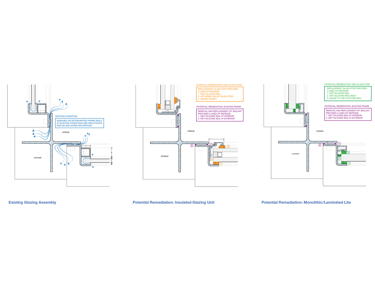 Richards Medical Laboratories Renovation proposal and performance evaluations, courtesy of project envelope consultant Aaron Dav