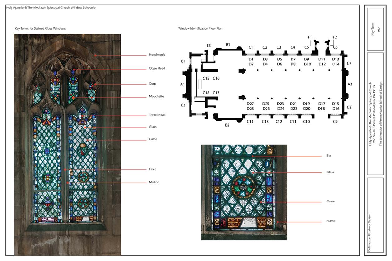 Diagram documenting windows in a church